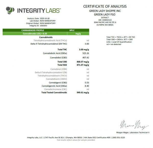 Certificate Of Analysis - Integrity Labs - Green Lady